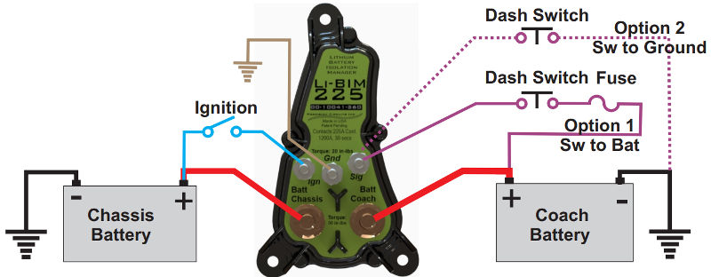 Precision Circuits Battery Isolator Manager